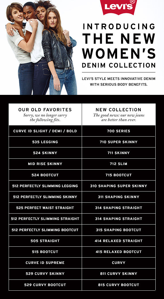 LEVI'S® | INTRODUCING THE NEW WOMEN'S DENIM COLLECTION | LEVI'S STYLE MEETS INNOVATIVE DENIM WITH SERIOUS BODY BENEFITS. | OUR OLD FAVORITES Sorry, we no longer carry the following fits. | NEW COLLECTION The good news; our new jeans are better than ever.