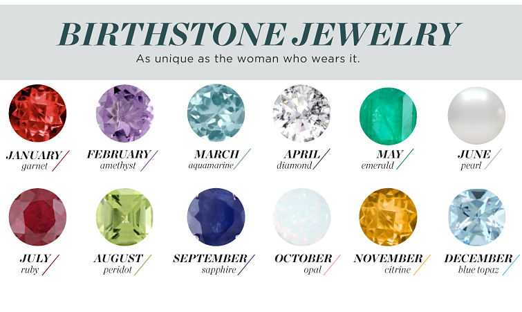 Birthstone Jewelry As unique as the woman who wears it.