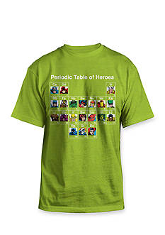 Marvel Periodic Table of Heroes Top Boys 8-20