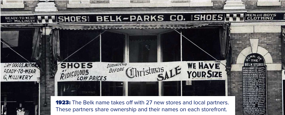 An old black and white photo fo a Belk storefront with a Christmas Sale sign. 1923. The Belk name takes off with 27 new stores and local partners. These partners share ownership and their names on each storefront.