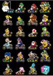 Big & Tall Nintendo® Kart Cast Graphic Short Sleeve T-Shirt