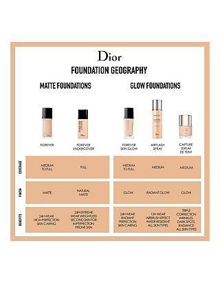 2ea746dfc3 Forever Skin Glow 24H* Wear Radiant Perfection Skin-Caring Foundation